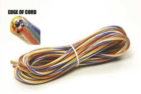 Multicore Remote Control Cable