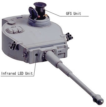 Rc 1/16 Tank Led Battle System